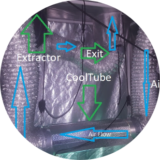 How-to Guide: Installing your Cool Tube